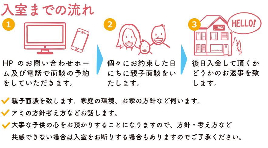 鎌倉の学童アミ入室までの流れ