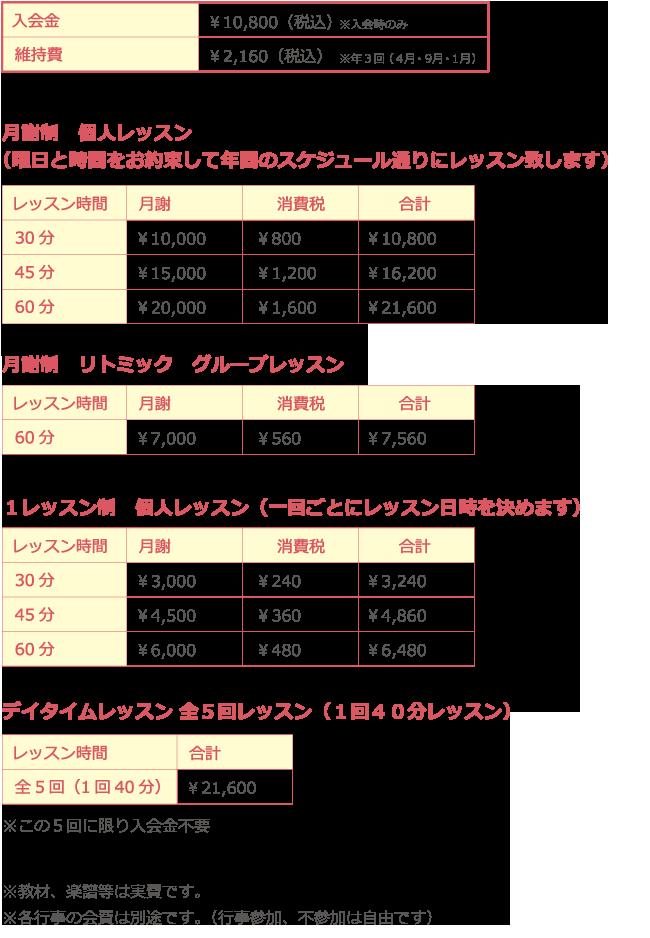 鎌倉アミ子供の音楽教室費用