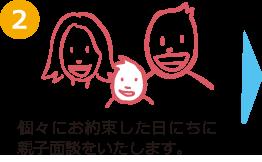 鎌倉学童アミ 親子面談