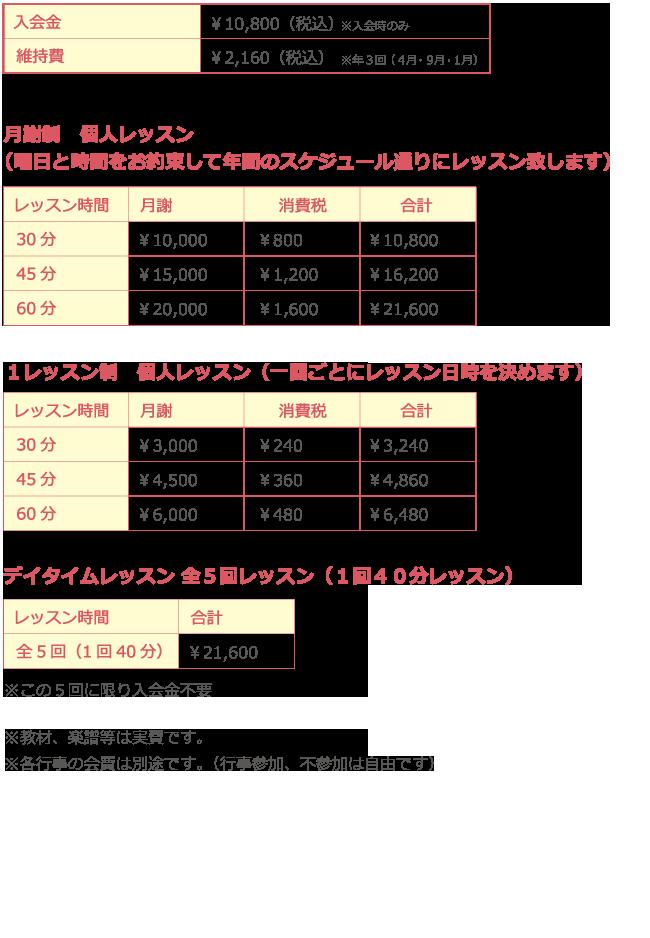 鎌倉アミ大人の音楽教室費用